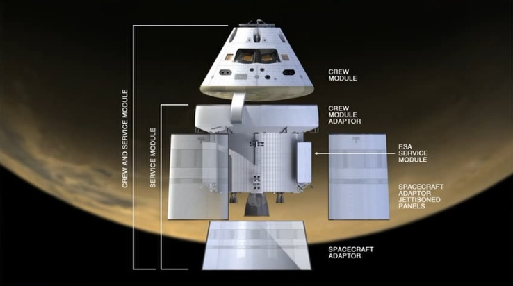 Orion-MPCV: quelle participation de l'Europe ? - Page 8 Image215