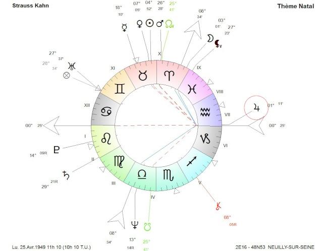 Septenaire : AstroGéocentrique Straus11