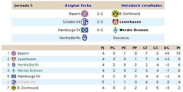 Bundesliga (resultados y clasificación) Dibujo11