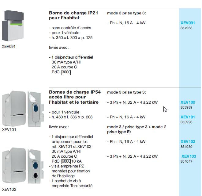 ZE Ready VS NFC 15-100 Hager-11
