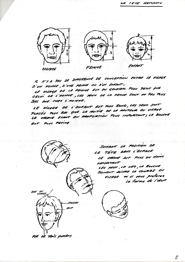 La tête humaine (cours de Marc Noury) Latete11