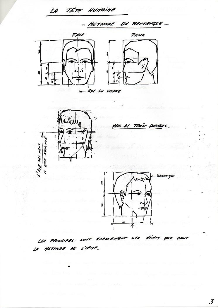 La tête humaine (cours de Marc Noury) Latete12