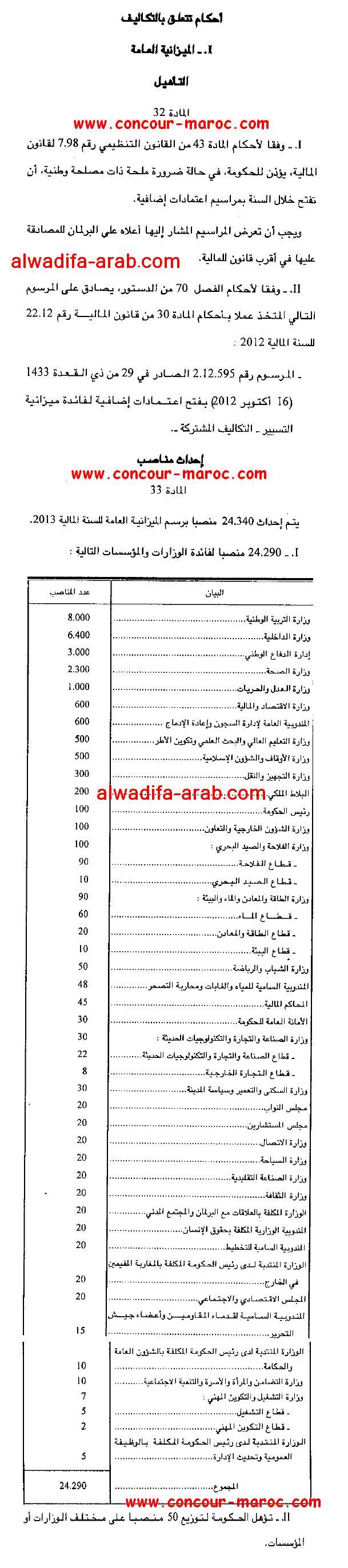 إحداث 24.340 منصبا برسم الميزانية العامة للسنة المالية 2013 Conco116