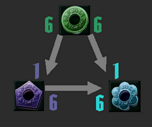 Echange de symboles Echang11