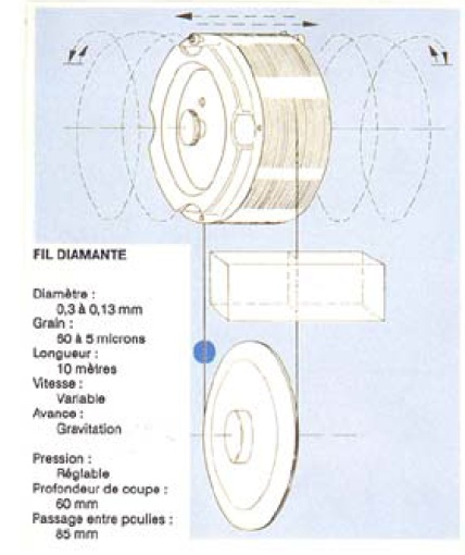 problème rotation aller-retour moteur Foncti10
