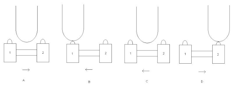 problème rotation aller-retour moteur Mouvem10