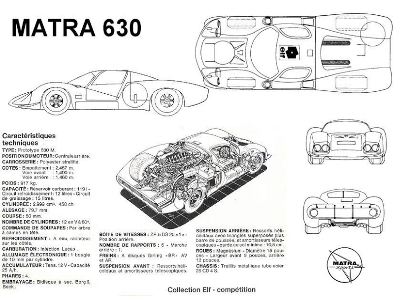 *COURSE* MATRA 630 Facts_10