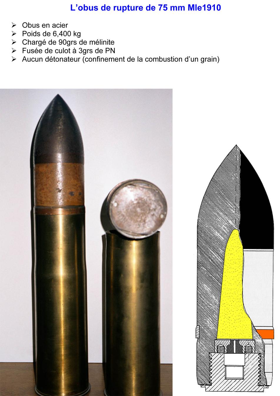 Obus de 75 de rupture Mle.1910 Artill11