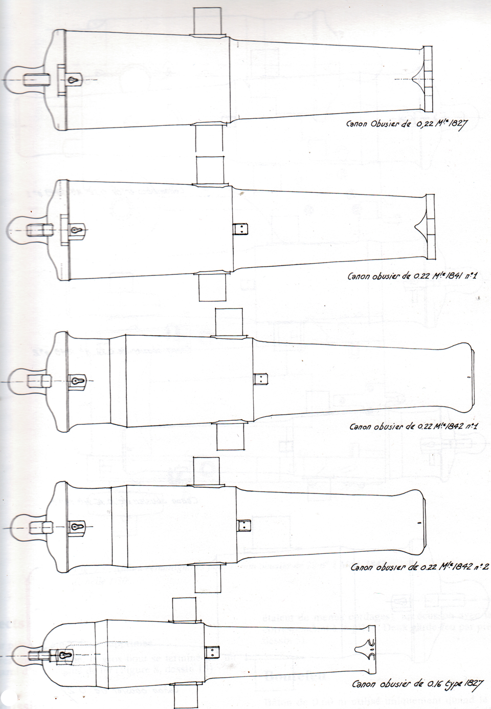 système de visée sur l'artillerie navale de 1786 Canons10