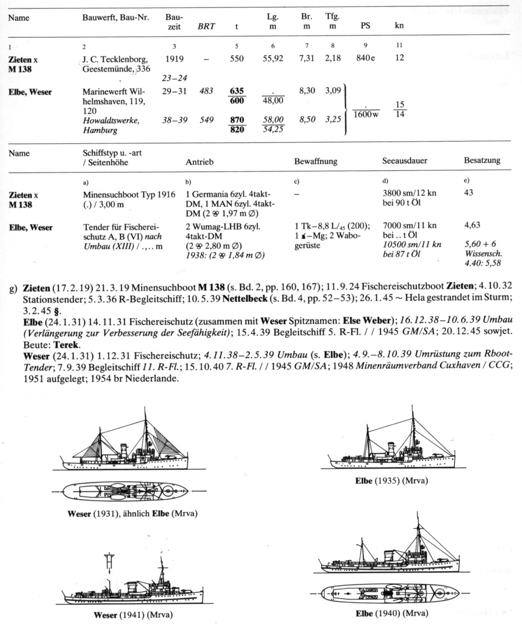 Identification de navires - Page 33 Else_w10