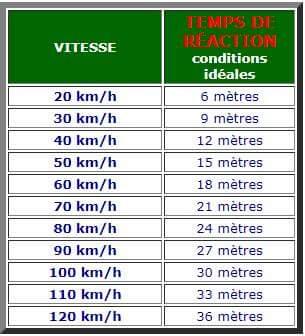 limitation de la vitesse à 80 Km/h sur route en 2018 - Page 2 Fb_img11