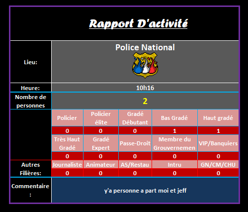 [R.] Rapports d'activité de Landfall Ra69