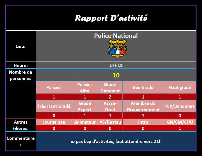 [R.] Rapports d'activité de Landfall Ra70