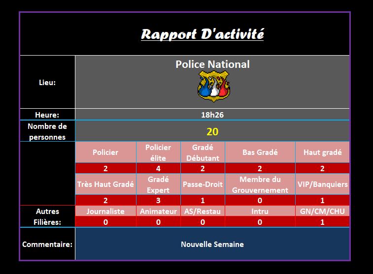 [R.] Rapports d'activité de Landfall Ra73