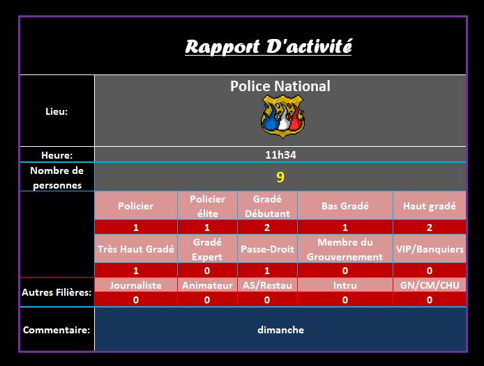 [R.] Rapports d'activité de Landfall Ra76