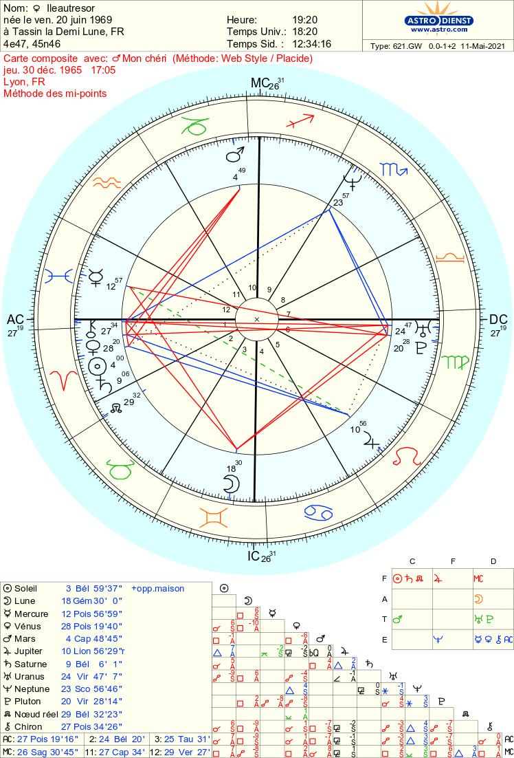 Soleil composite Astro_12