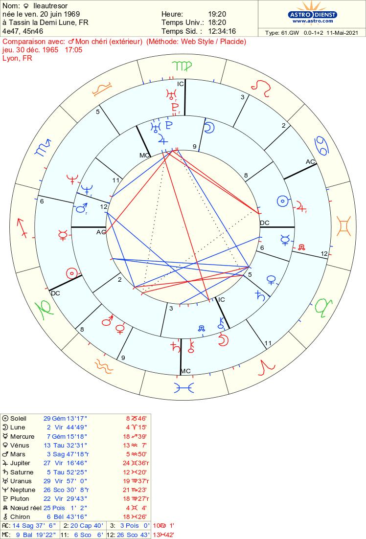 Soleil composite Astro_16