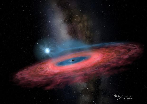Buco nero enorme nella via Lattea (scoperta cinese) 6f8ff110