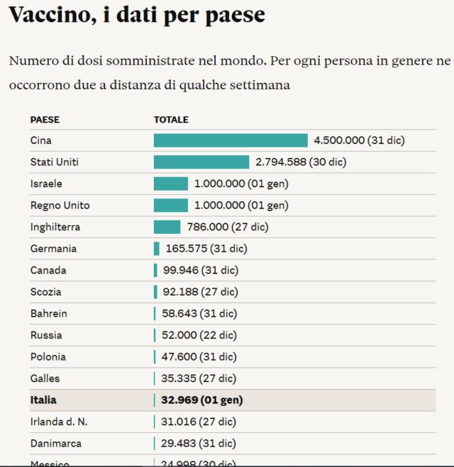 Quali sono gli obiettivi della campagna vaccinale contro COVID-19? Immagi17