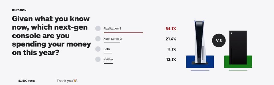 Pour l'instant, PS5 ou Xbox Serie X ? - Page 4 960x010