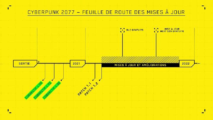 Cyberpunk : Sortie chaotique sur One et PS4 - Page 7 Cyberp15