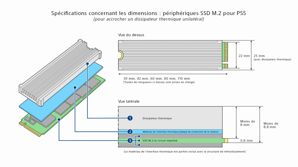 PS5 : Le topic généraliste  - Page 23 M2-hea11