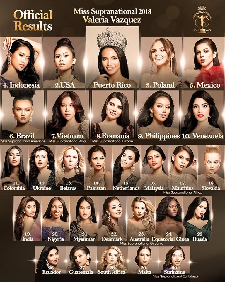 miriam carranza, top 11 de miss supranational 2018. - Página 7 Igko9m10