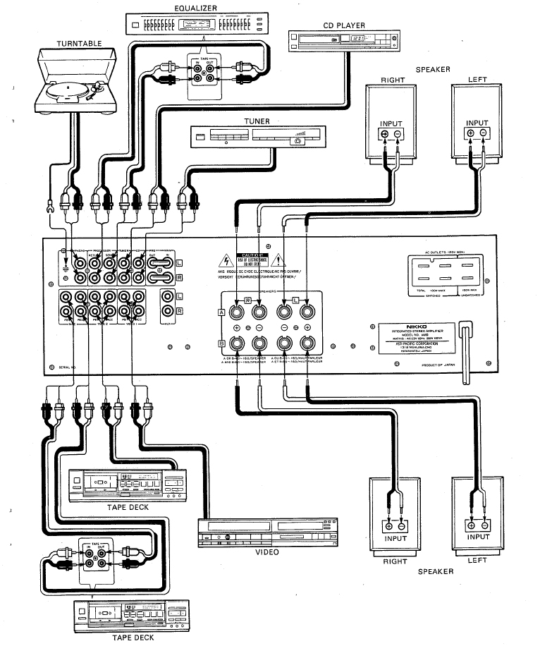 Material Technics Esquem10