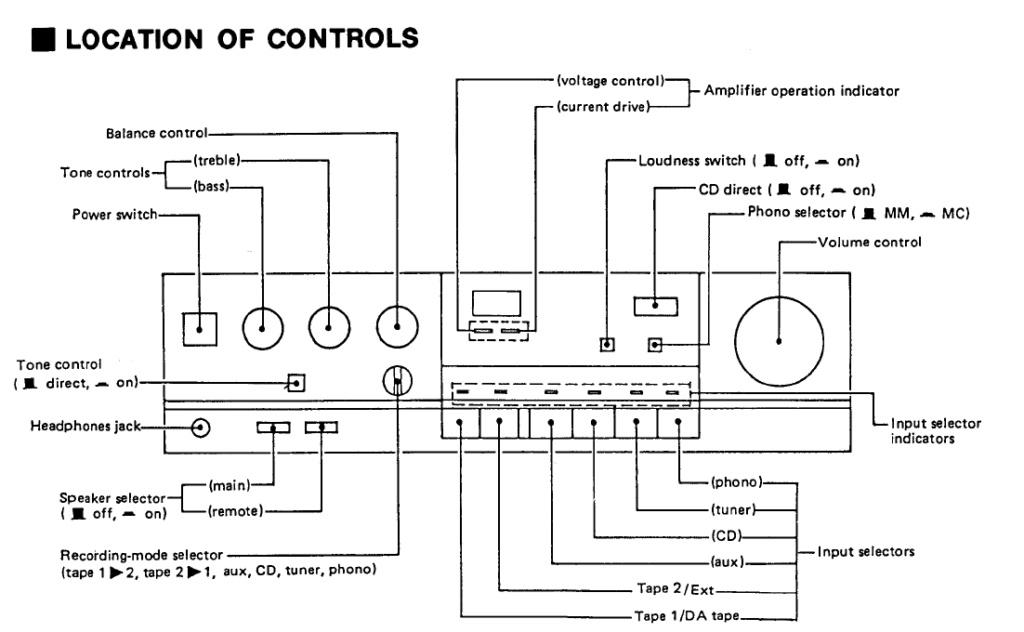 Material Technics Techni10