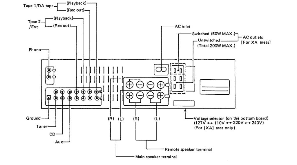 Material Technics Tecnic10
