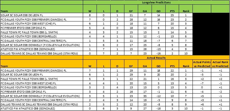 03B Classic League - Page 3 Pictur10
