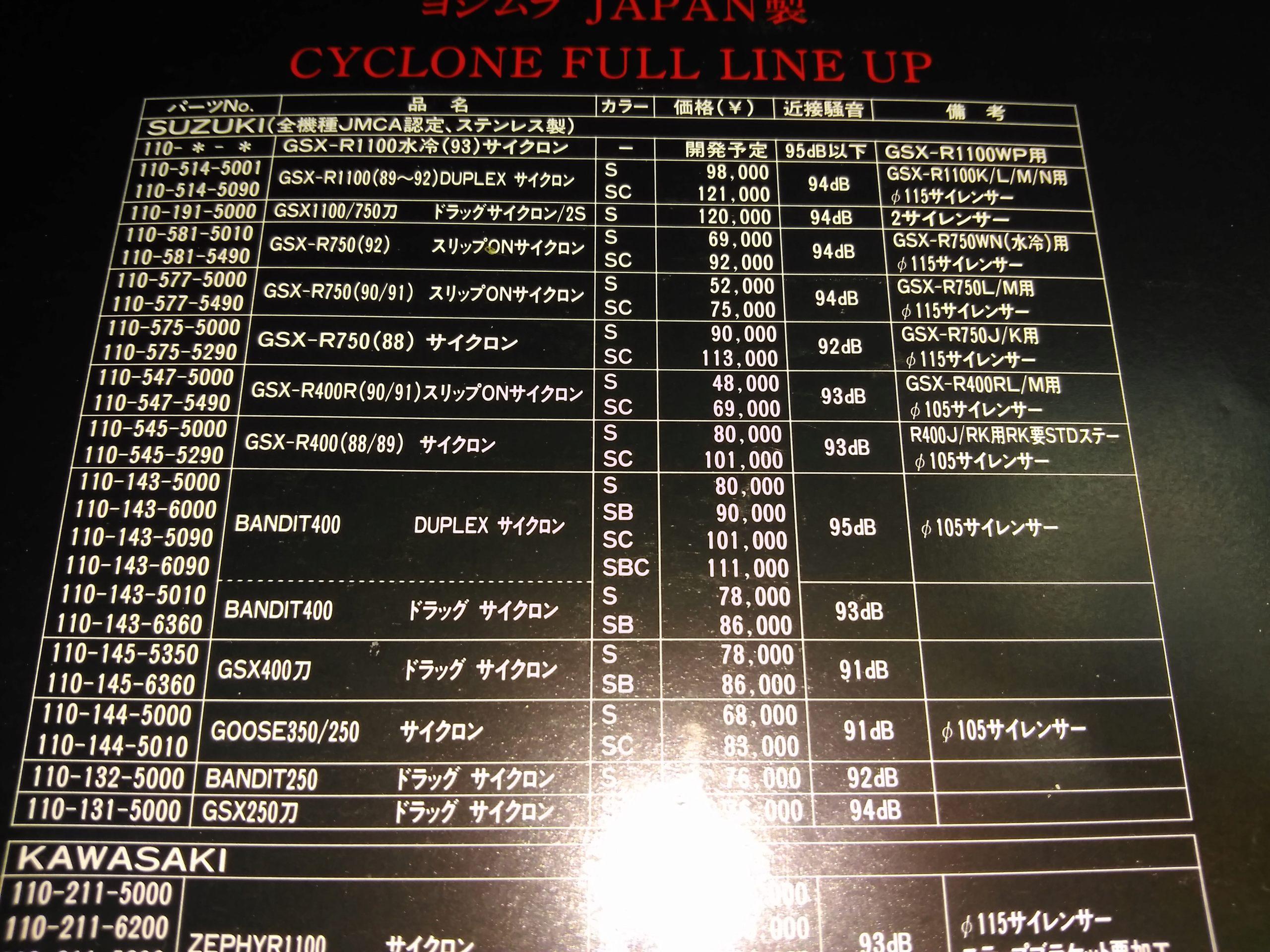 ATENCION, porno duro: Catalogo de chuches Yoshimura 93-95 Img_2010