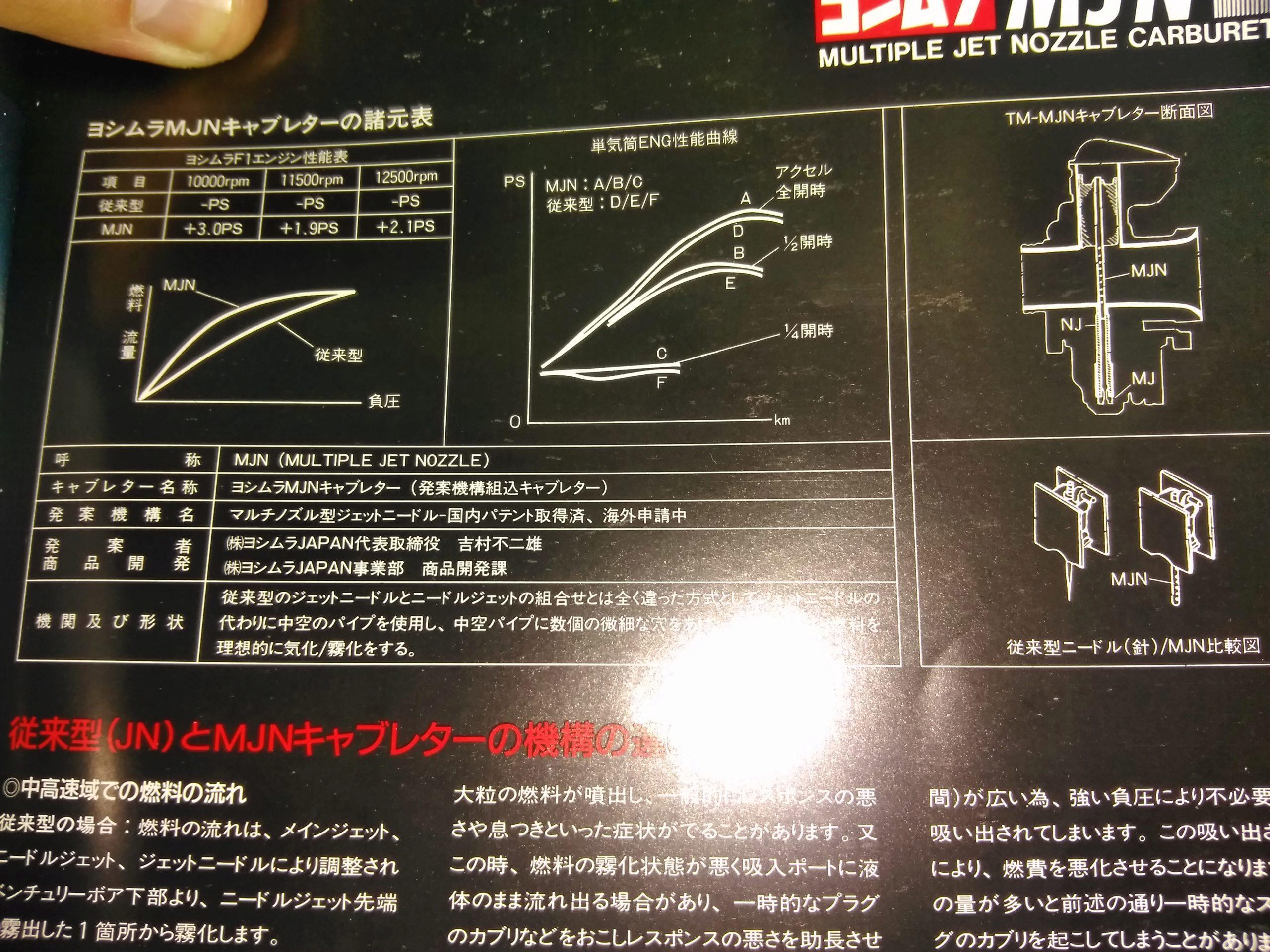 ATENCION, porno duro: Catalogo de chuches Yoshimura 93-95 Img_2020