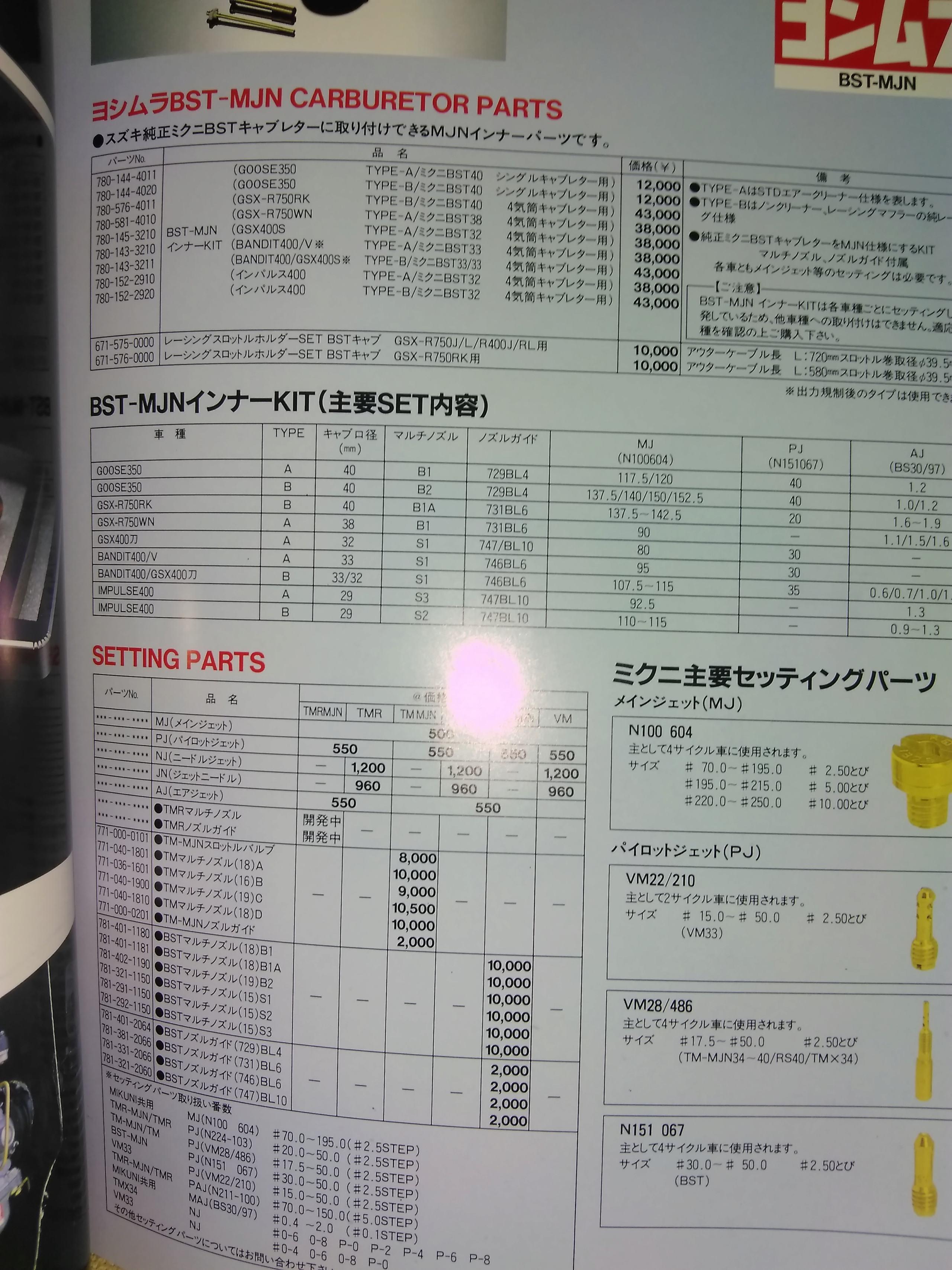 ATENCION, porno duro: Catalogo de chuches Yoshimura 93-95 Img_2022