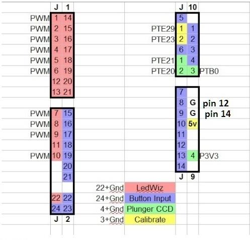 [WIP] Pincab Alextaz V3 2019 - (4K / Ledbar / Comntacteurs / Pin2DMD) 60% Captur11