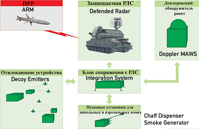 BTR-80/82A and variants: News - Page 10 000137