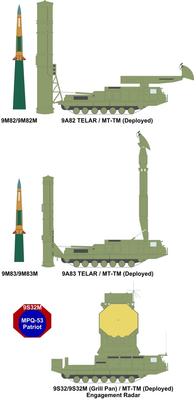 S-300V Army SAM System - Page 11 000155