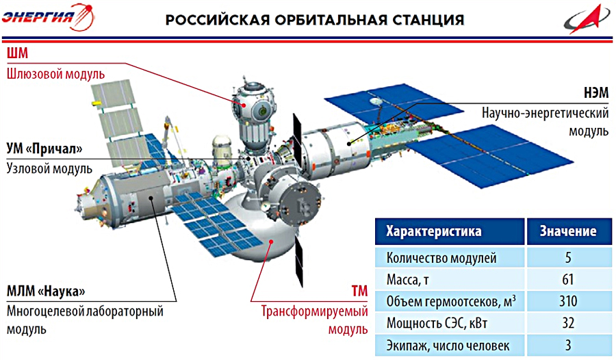Russian Space Program: News & Discussion #3 - Page 38 000274