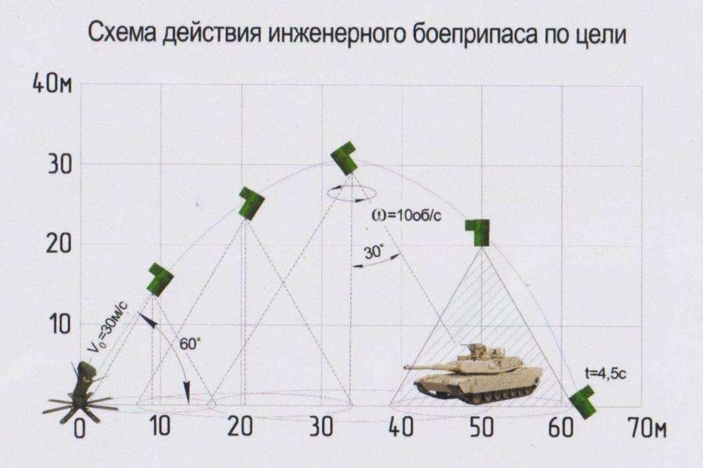 Russian MRLS: Grad, Uragan, Smerch, Tornado-G/S - Page 15 000277