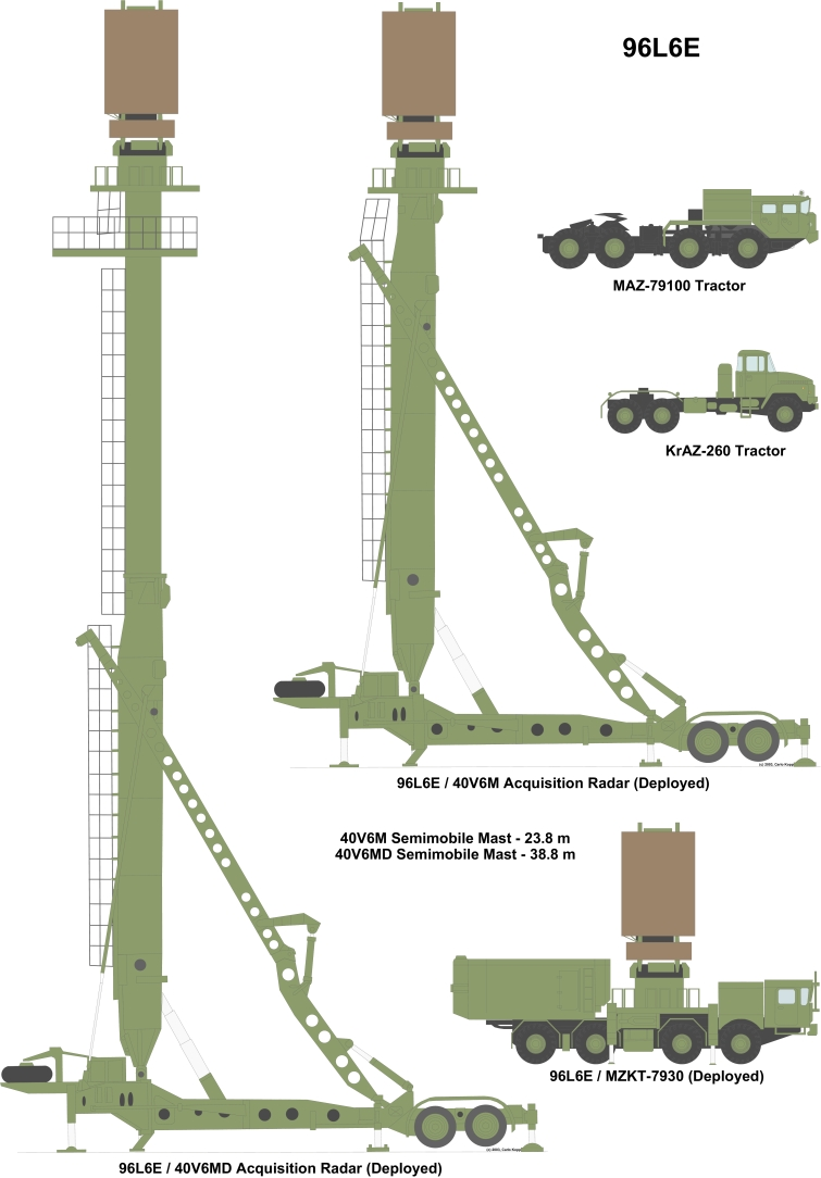 S-300/400/500 News [Russian Strategic Air Defense] #3 - Page 17 000811