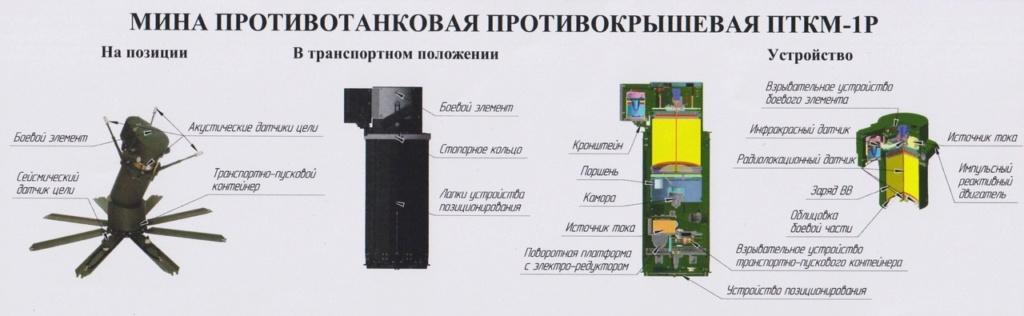 Russian MRLS: Grad, Uragan, Smerch, Tornado-G/S - Page 15 000822