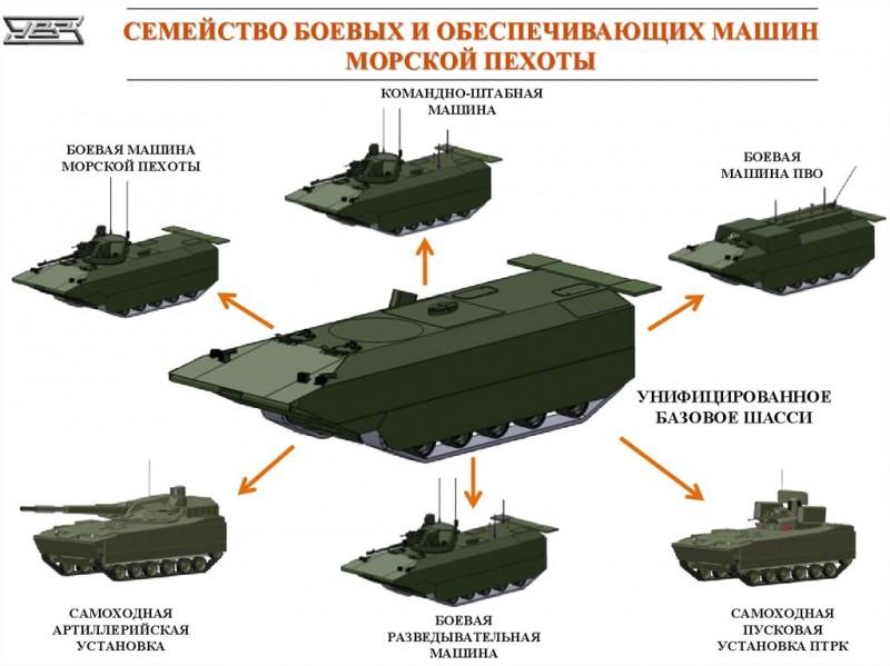 Marine Assault vehicle (platform BMMP) - Page 2 002212