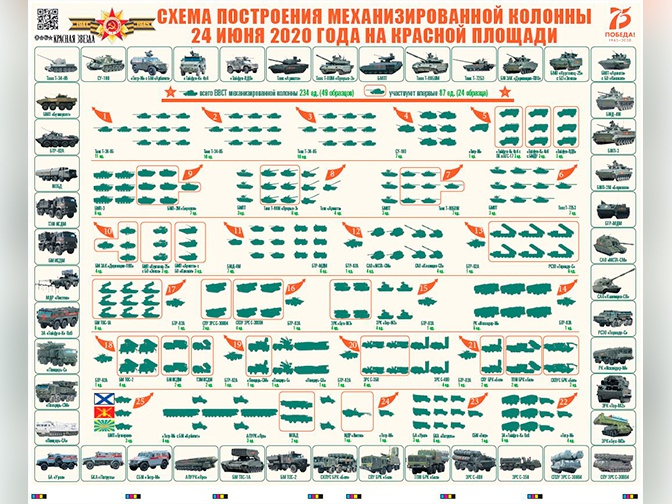 Victory Day Military Parades in Moscow (2010-Present) - Page 2 030010