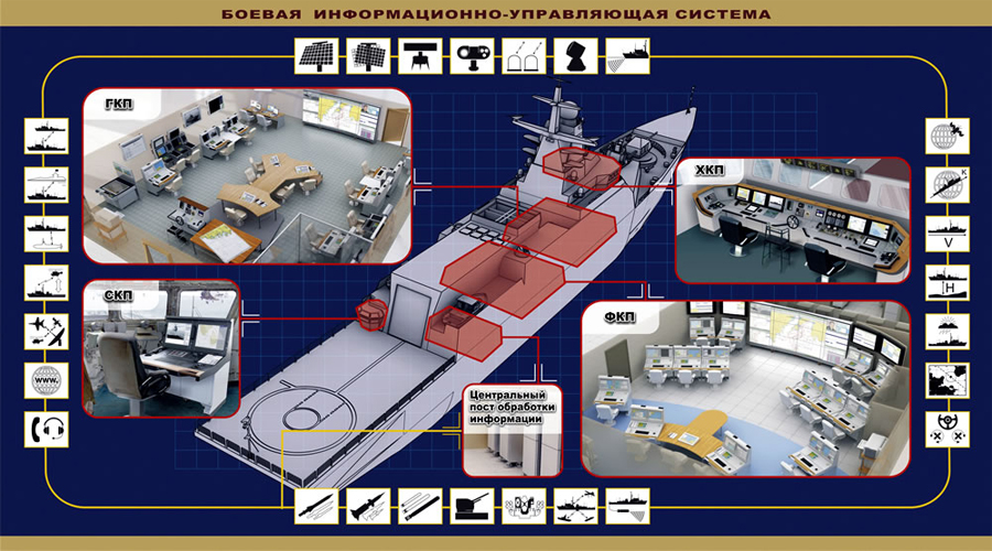 Project 2038.0: Steregushchy Corvette - Page 25 059110