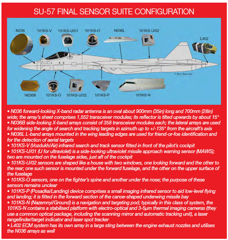 Su-57 Stealth Fighter: News #5 - Page 24 072610