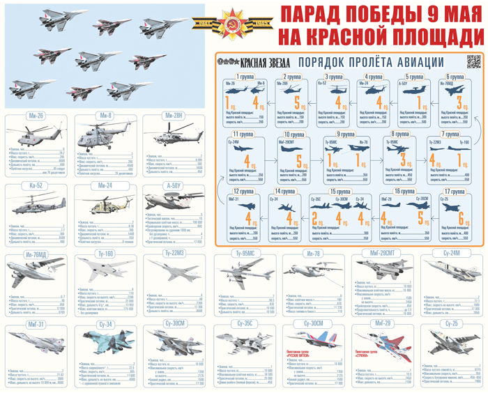 VKS Russian Aerospace Forces: News #2 - Page 18 Air-ma10