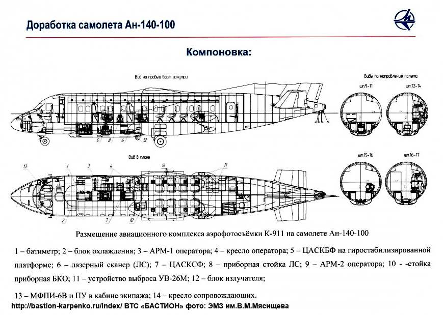 Utility/Auxilliary aircrafts in RuAF - Page 7 An-14012