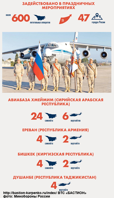 VKS Russian Aerospace Forces: News #2 - Page 19 Auslan10