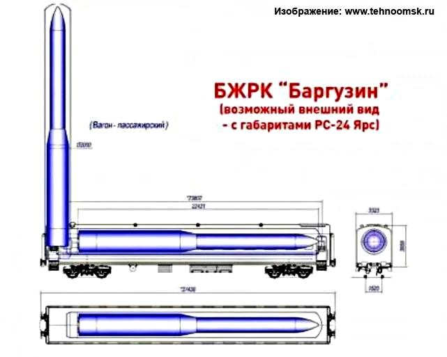 "BZhRK ""Barguzin"" railway ICBM - Page 8 Barguz12"