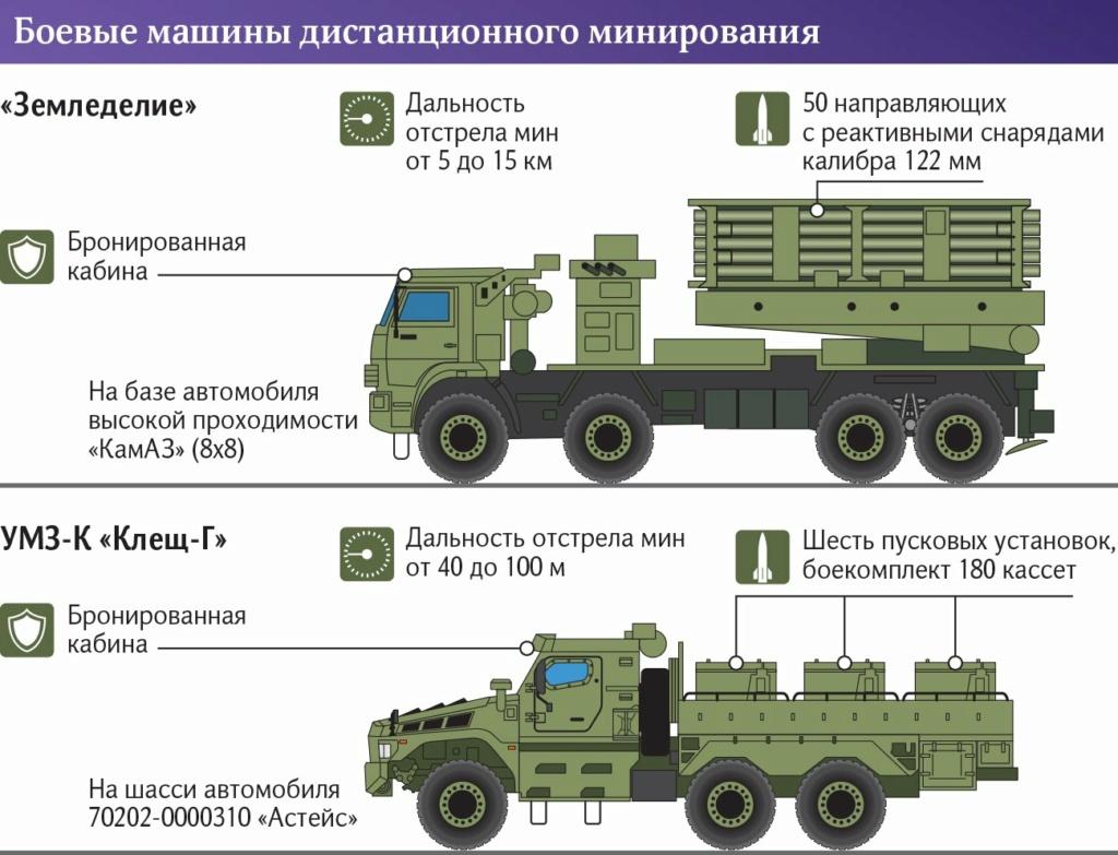 Russian MRLS: Grad, Uragan, Smerch, Tornado-G/S - Page 16 E-szle10